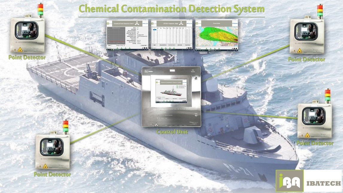IBATECH delivers the fourth chemical detection system for Navantia's fleet of corvette warships headed for Saudi Arabia.